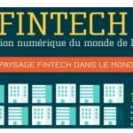 Infographies: Fintech, la révolution numérique du monde de la finance