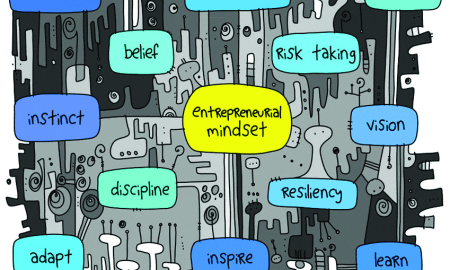 Build your Entrepreneurial mind-set