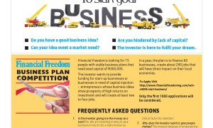 WIN N300K TO START YOUR BUSINESS