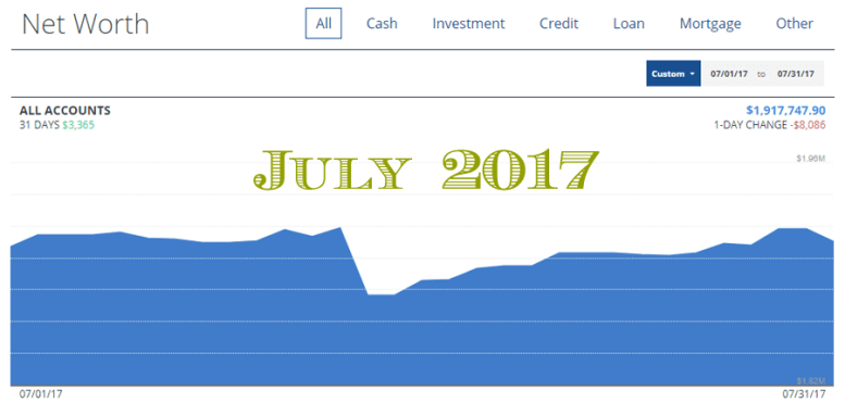 July 2017 Financial Updates - Net Worth
