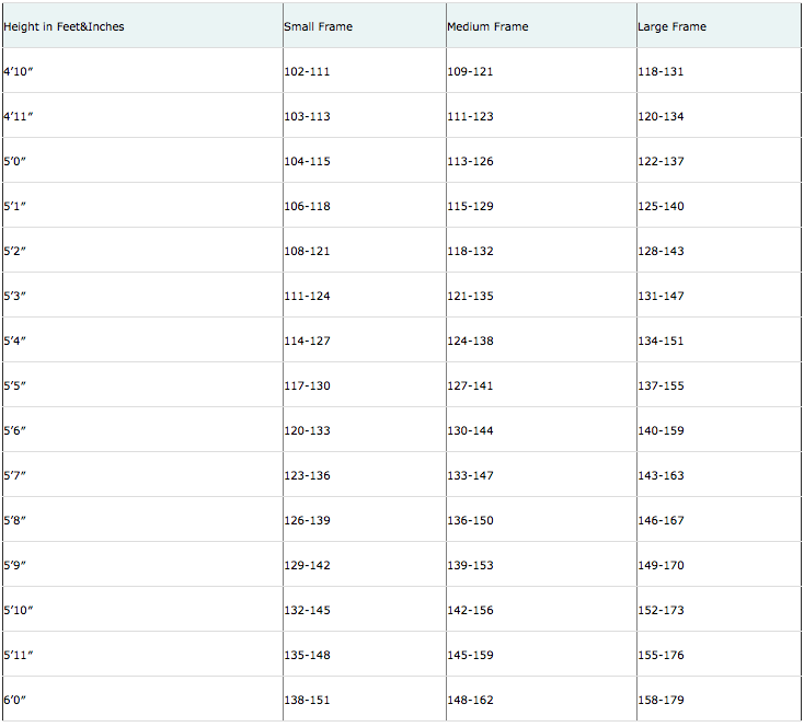 Car Insurance 22 Year Old Male