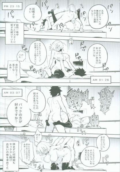 Fate/Grand Order - I can just masturbate... K18 Doujin