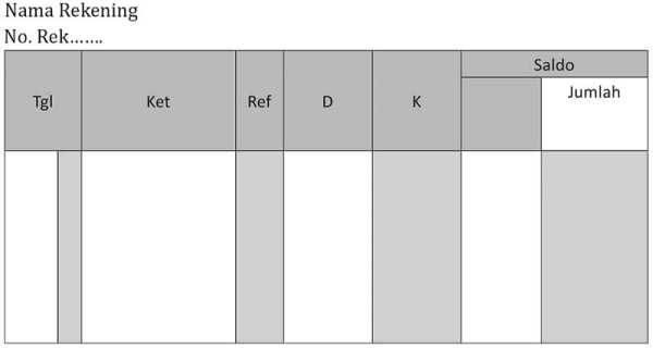 Definisi Buku Besar Bentuk Staffle Saldo Tunggal Finansialku  Definisi Buku Besar Adalah Definisi Buku Besar Bentuk Staffle Saldo Tunggal Finansialku