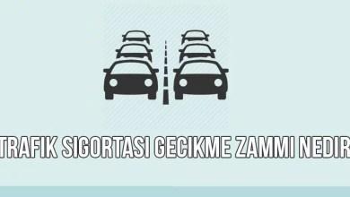 Trafik Sigortası Gecikme Zammı Nedir