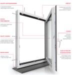 Vetrex Okna Premium wybiegające w przyszłość