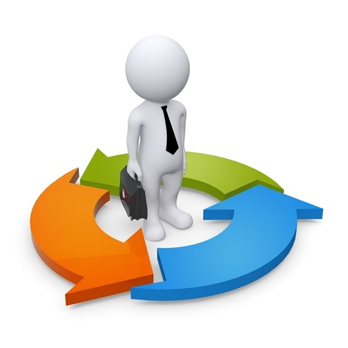 elementos internos que afectan a las empresas