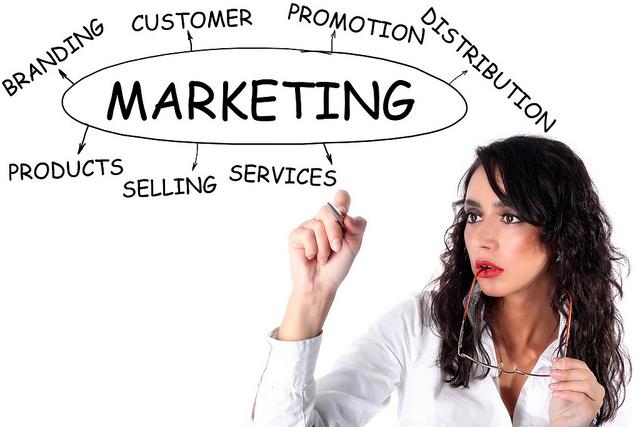 15 Steps to Write Startup Marketing Plan