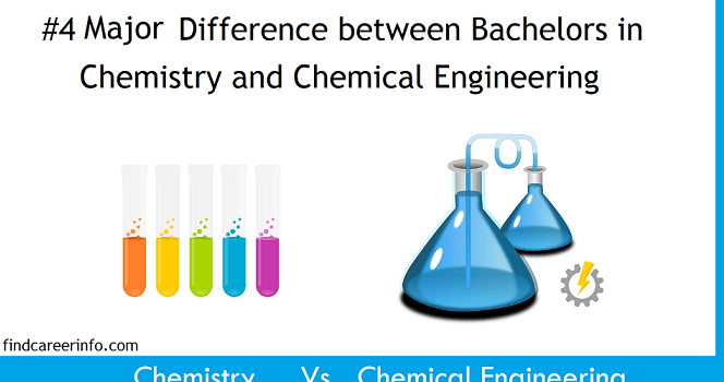 Difference between Chemistry and Chemical Engineering
