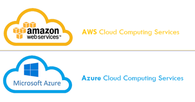 Similar Cloud Services in AWS and Azure