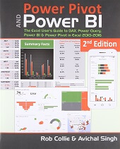 Power Pivot and Power BI best Guide to DAX