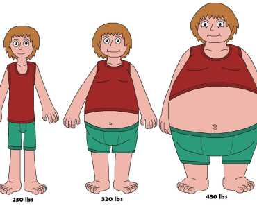 unnecessary weight gain causes