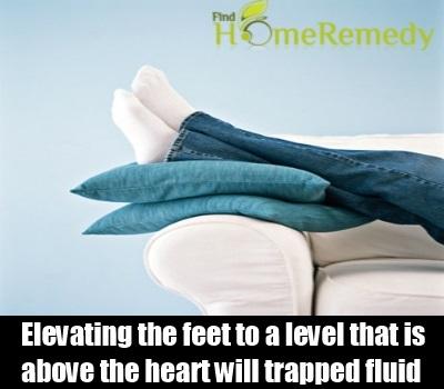 Feet Elevation