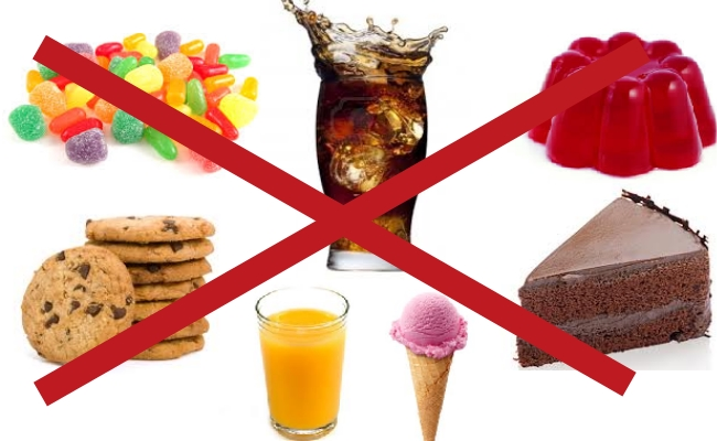 Foods That You Must Avoid