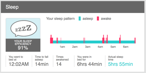 fitbit-sleep-tracking