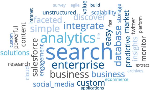 finditez analytics search tool