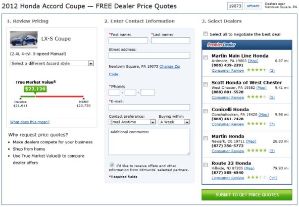 Edmunds New Car Prices Paid