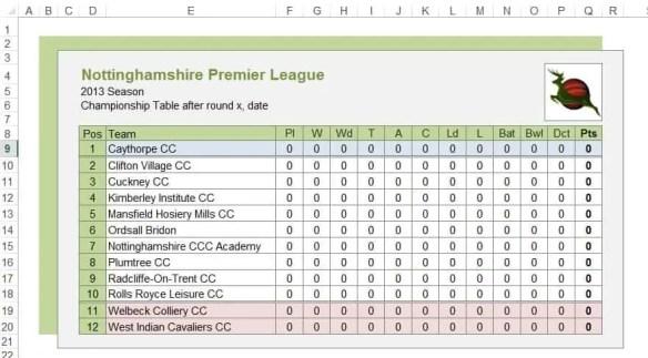 Cricket Score Sheet Excel 2.