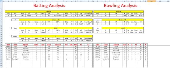Cricket Score Sheet Excel 3.