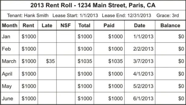 Rent Roll Template 2.