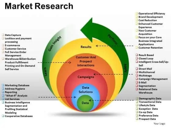 market research template 2.