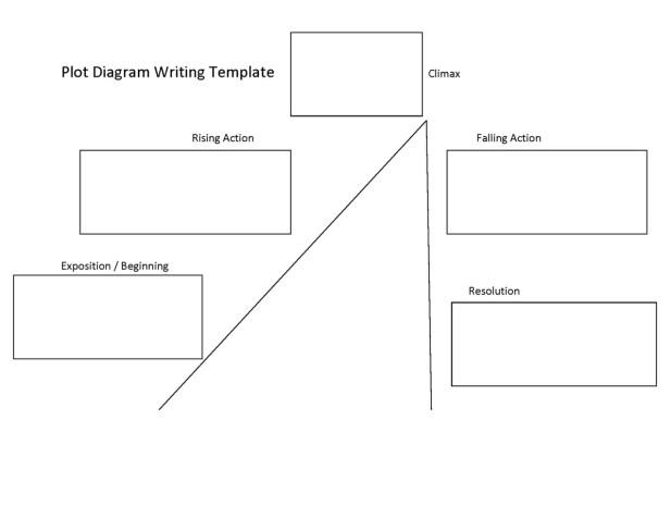 Plot Diagram Templates  Find Word Templates