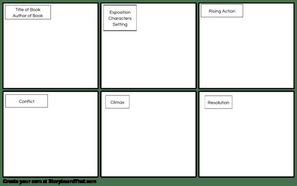 plot diagram template 6.