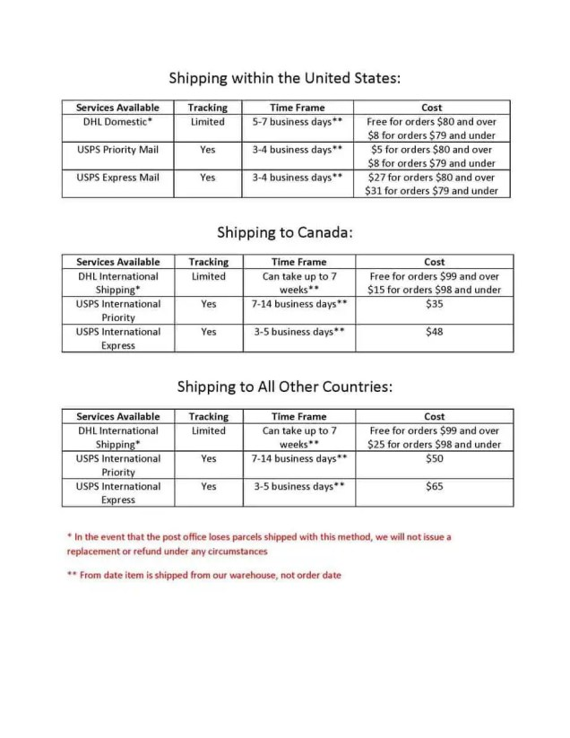 shipping policy template 4