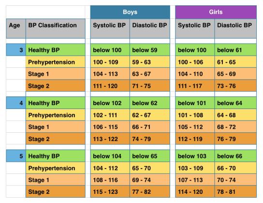 blood-pressure-chart-3