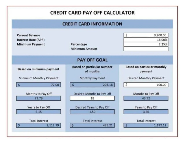 credit-card-payoff-spreadsheet-2
