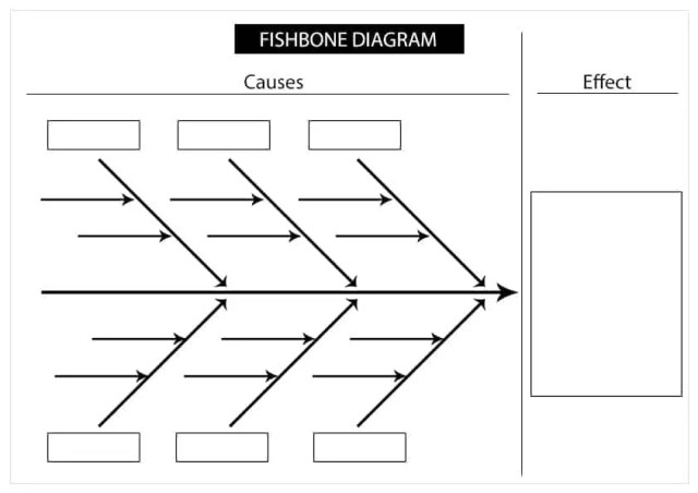Fishbone diagram templates find word templates fishbone diagram template 6 pronofoot35fo Choice Image