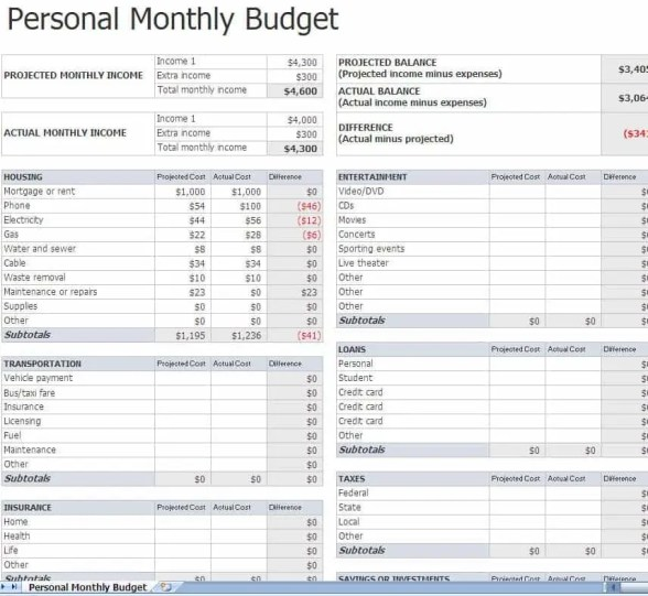 Personal Budget Spreadsheet 4.