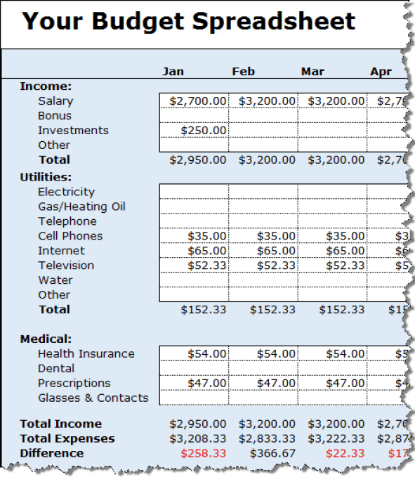 Personal Budget Spreadsheet 8.
