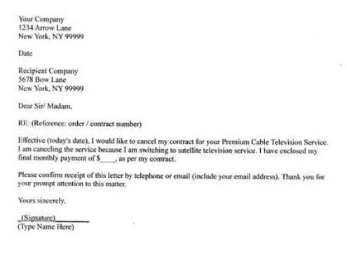 Termination Letter Format 1.