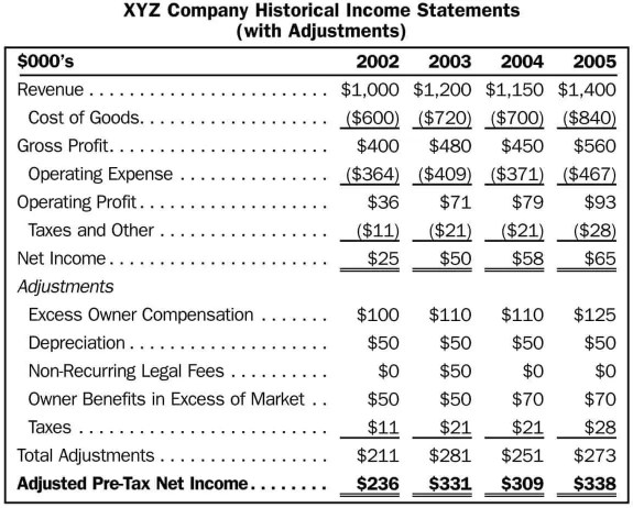 financial statement template 1.