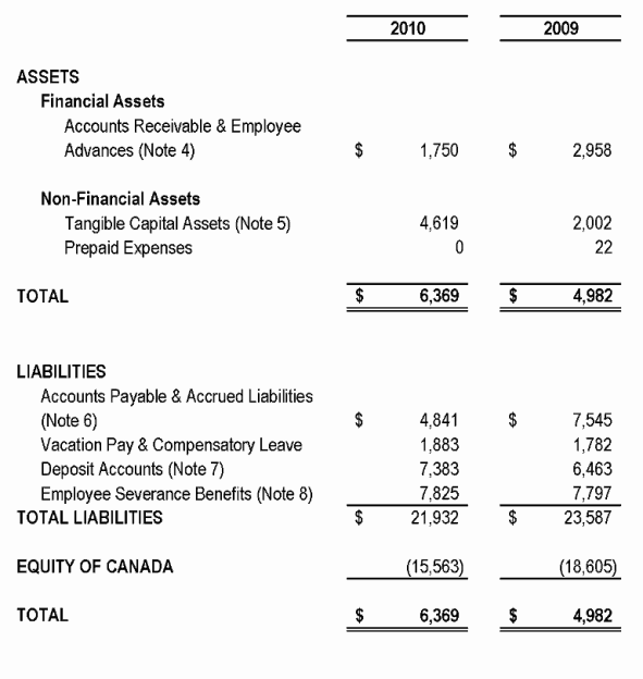 financial statement template 9.