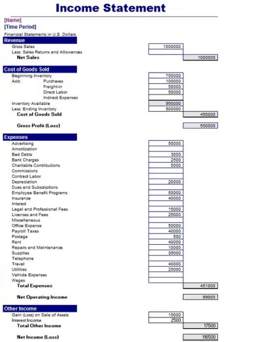 income statement template 2.