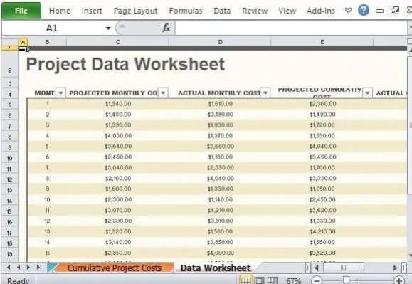 Project Budget Templates - Find Word Templates