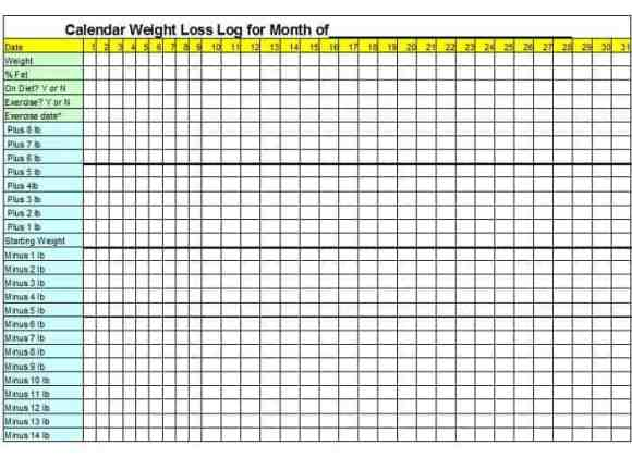 weight loss chart 3.