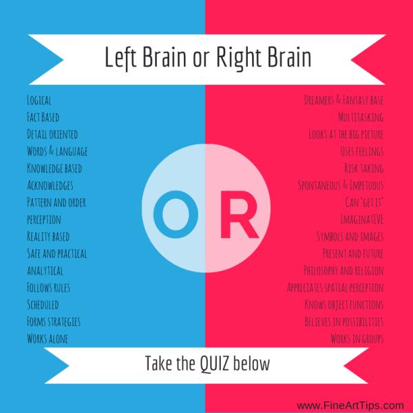 Left brain or right brain? Take the Quiz