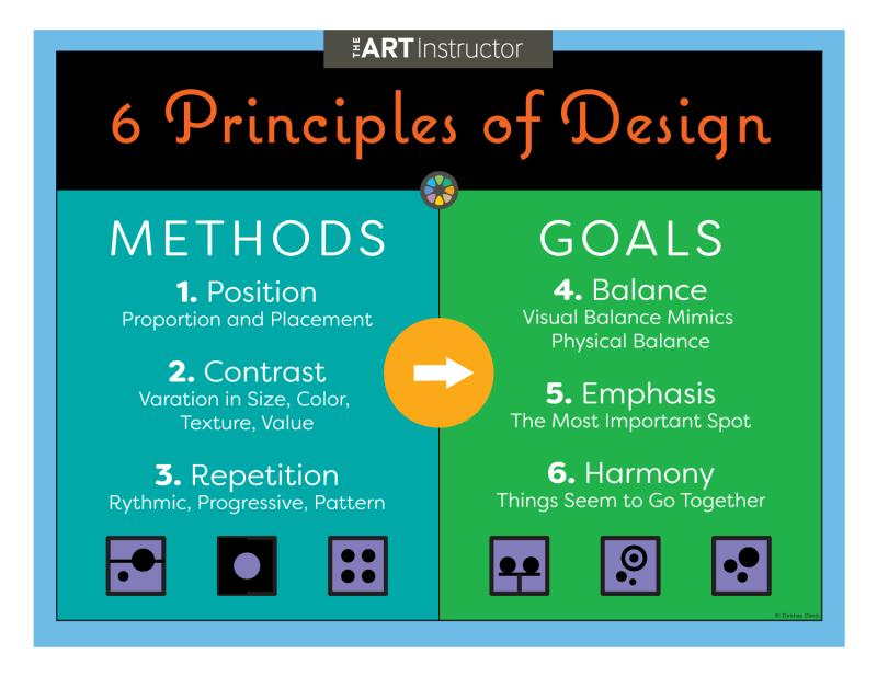 6 Principles of Design