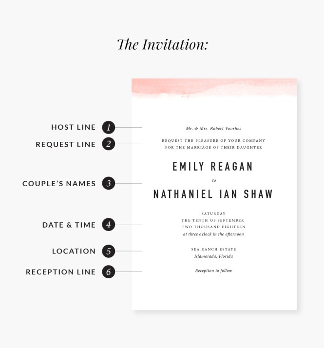 Wedding Invitation Wording Fine Day Press