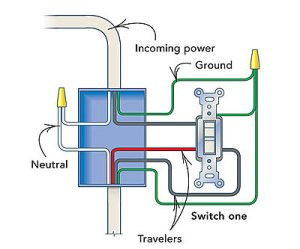 How do I add a threeway switch to a receptacle?  Fine Homebuilding
