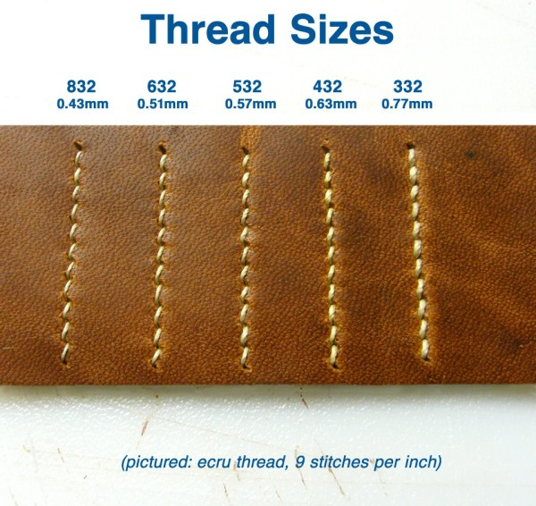 Linen Thread: White
