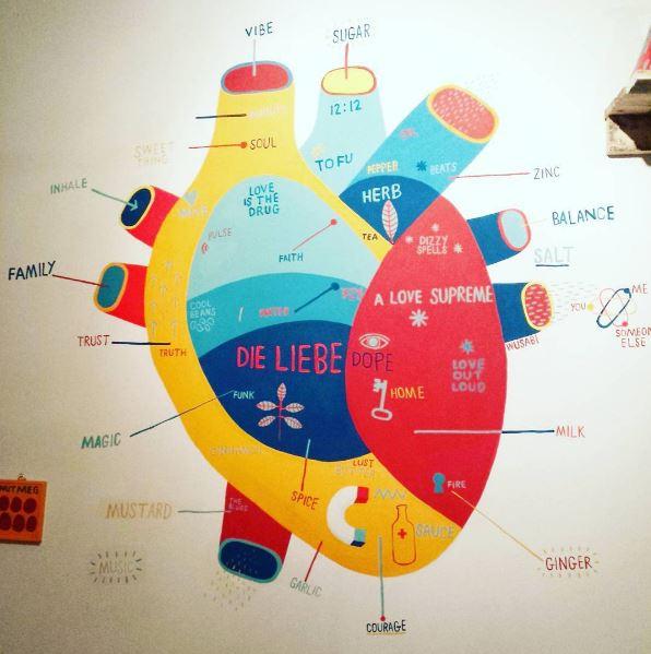Das wundervolle Kunstwerk von David Shillinglaw in der Liebe