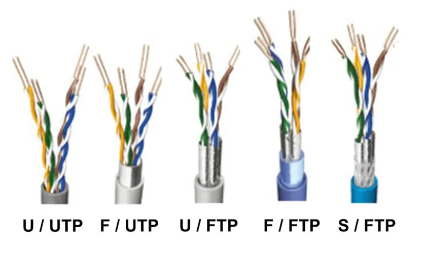 The wiring 7