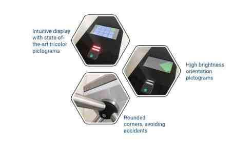 PoE Power Compact Tripod Turnstile Borer Fingerprint Access Control