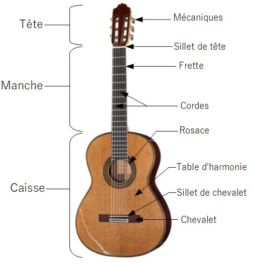 Guitare Classique3