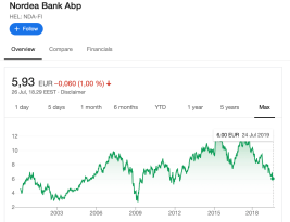 "Seriously Misplaced Quote: ""Safe as Banks"""