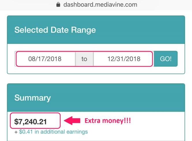 how to make extra money blogging