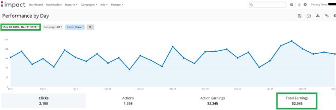 blog income report december - impact radius